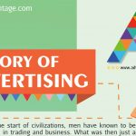 History of advertising feature